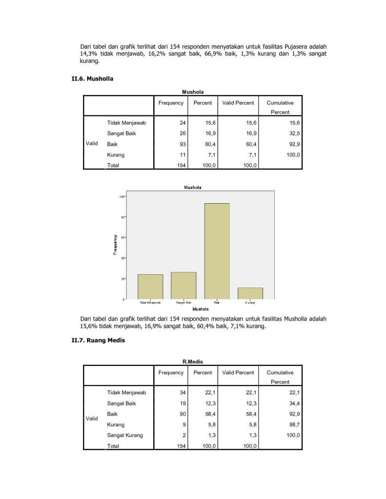 analisa-data-persepsi-pelanggan-terhadap-layanan-januari-2017-11