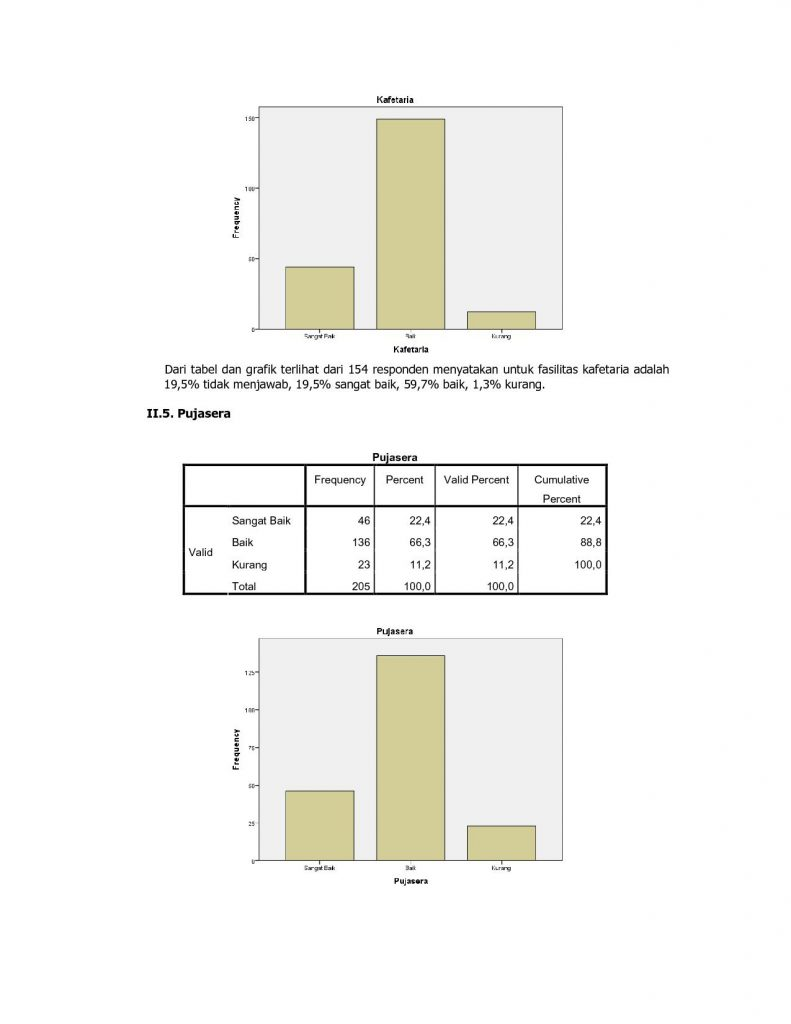 analisa-data-persepsi-pelanggan-terhadap-layanan-mei-2017-12