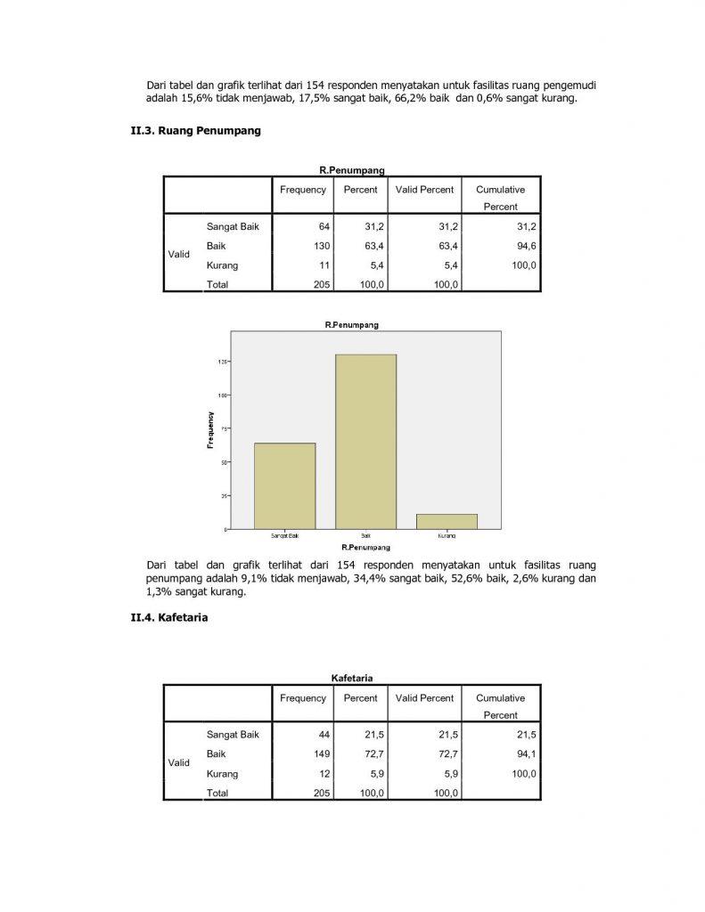 analisa-data-persepsi-pelanggan-terhadap-layanan-mei-2017-13