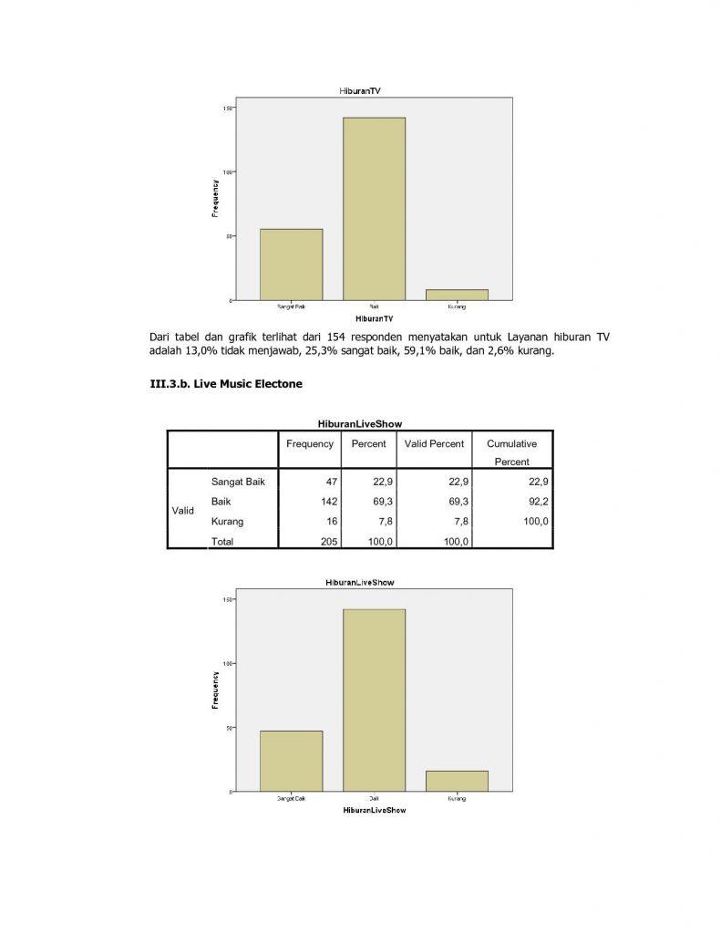 analisa-data-persepsi-pelanggan-terhadap-layanan-mei-2017-5
