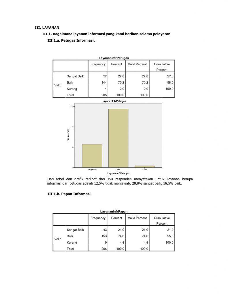 analisa-data-persepsi-pelanggan-terhadap-layanan-mei-2017-8