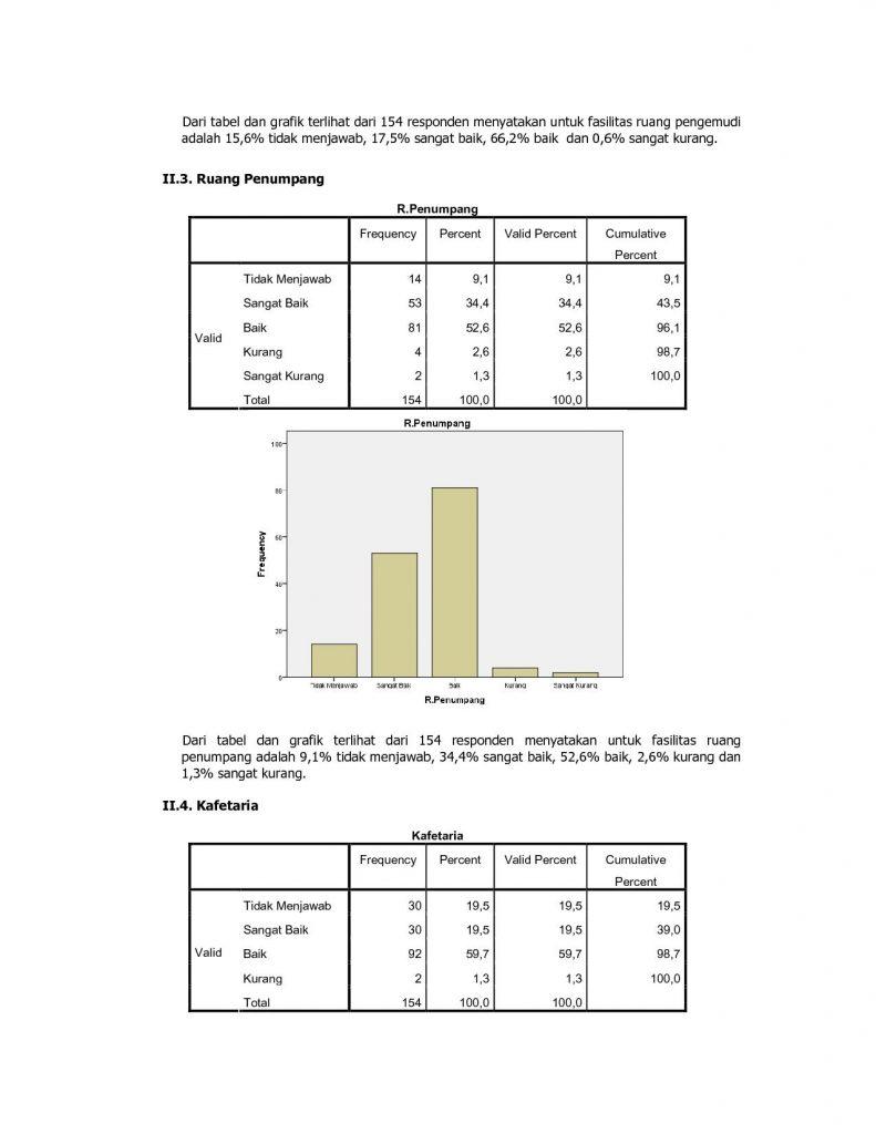 analisa-data-persepsi-pelanggan-terhadap-layanan-januari-2017-13