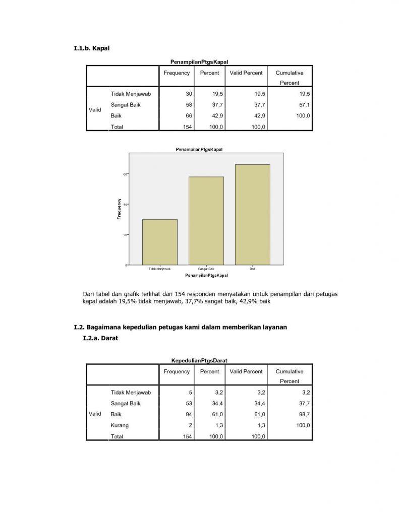 analisa-data-persepsi-pelanggan-terhadap-layanan-januari-2017-18