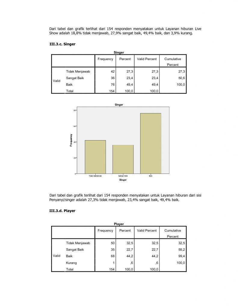 analisa-data-persepsi-pelanggan-terhadap-layanan-januari-2017-4