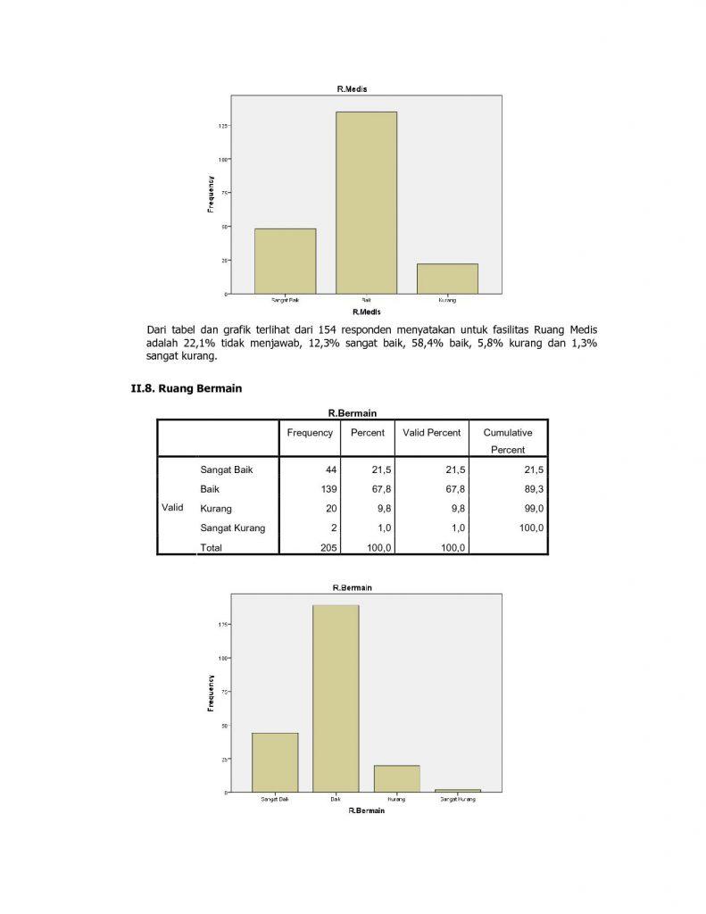 analisa-data-persepsi-pelanggan-terhadap-layanan-mei-2017-10