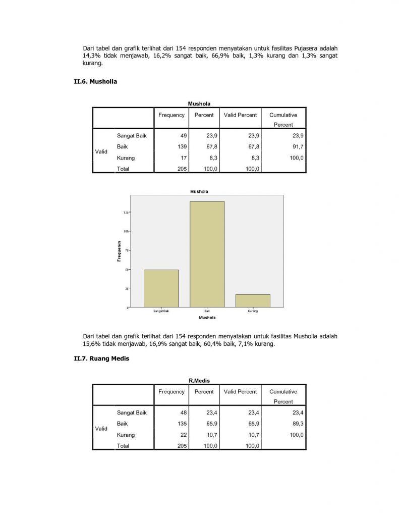 analisa-data-persepsi-pelanggan-terhadap-layanan-mei-2017-11