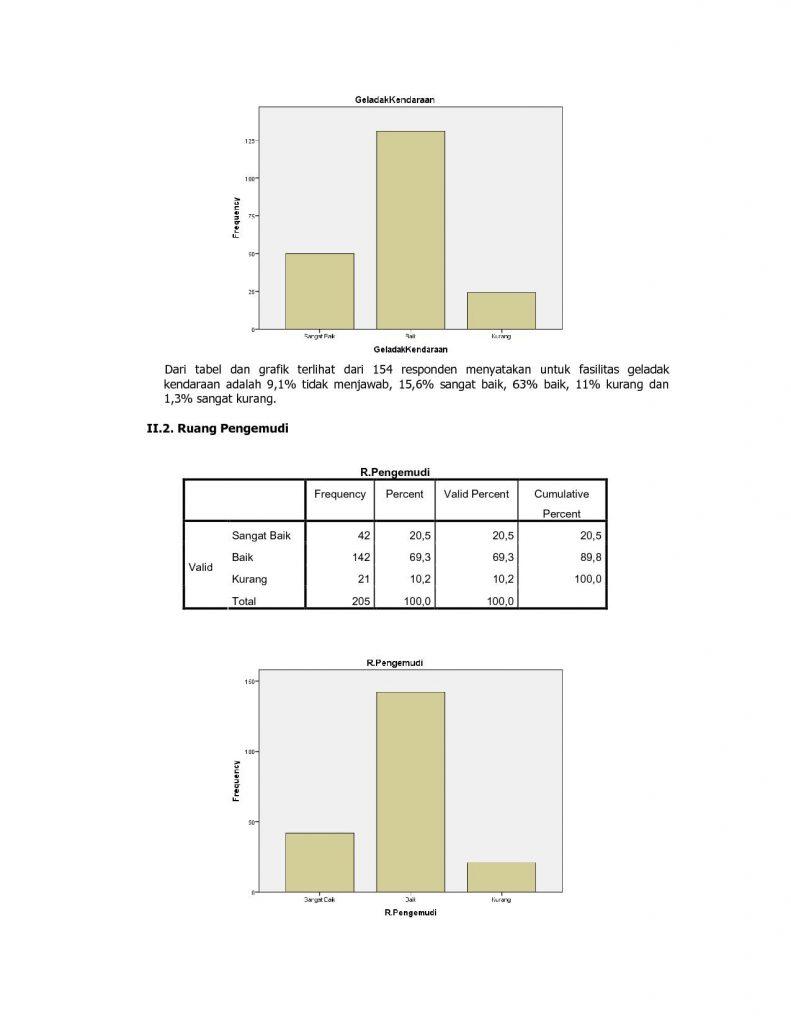 analisa-data-persepsi-pelanggan-terhadap-layanan-mei-2017-14