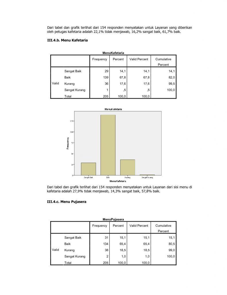 analisa-data-persepsi-pelanggan-terhadap-layanan-mei-2017-2