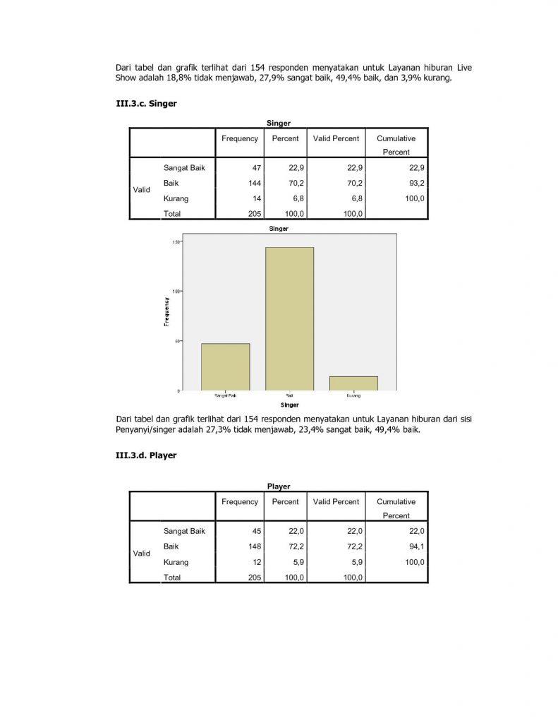 analisa-data-persepsi-pelanggan-terhadap-layanan-mei-2017-4