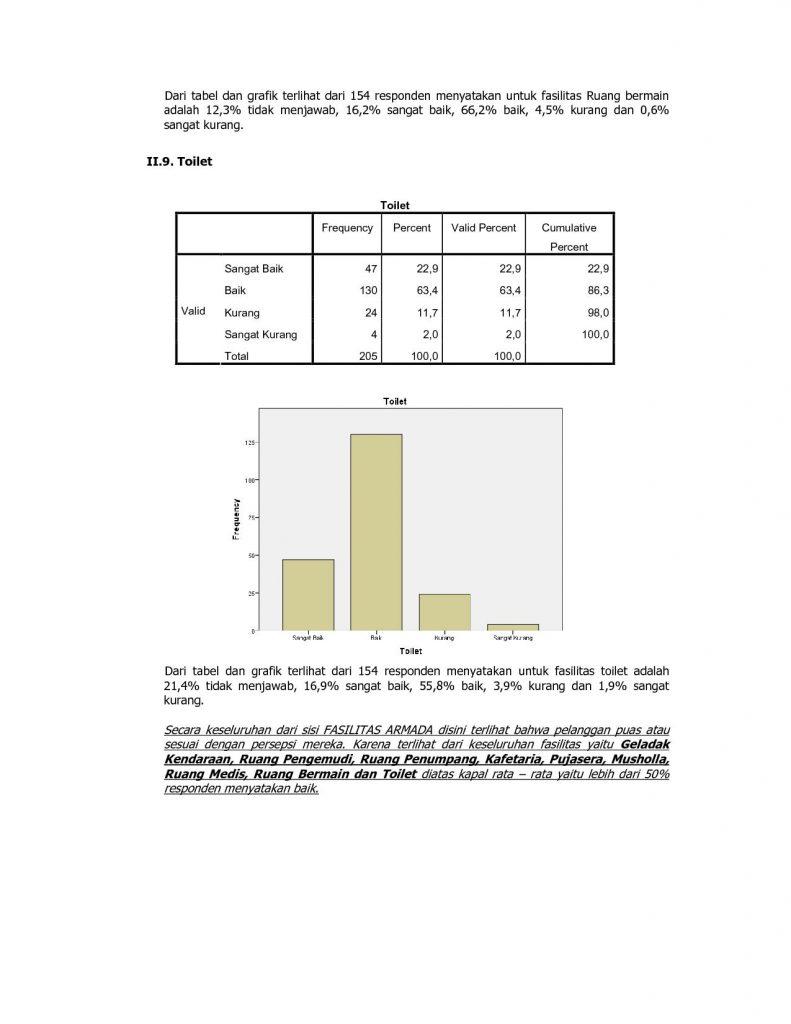 analisa-data-persepsi-pelanggan-terhadap-layanan-mei-2017-9