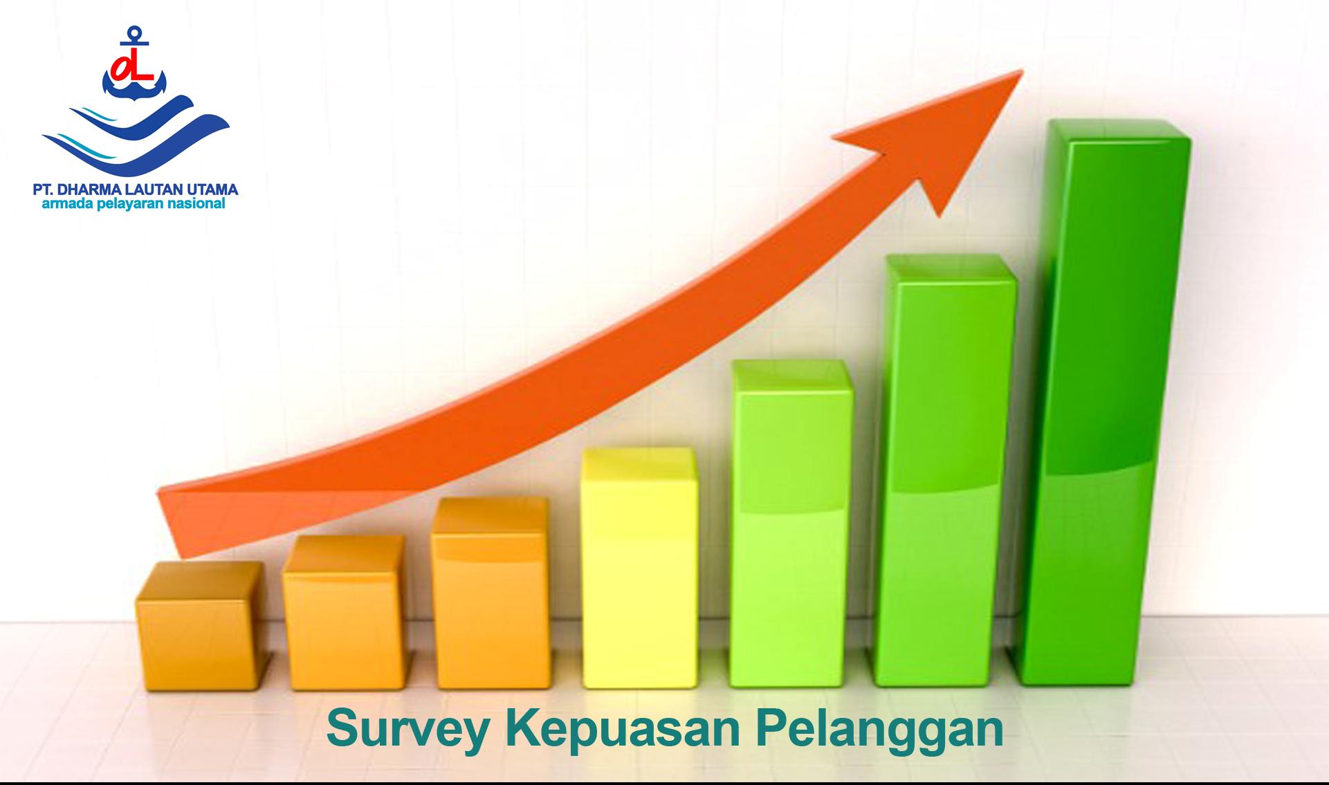 Pengukuran indeks kepuasan pelanggan PT. Dharma Lautan Utama di lintasan Lembar – Padangbai, periode Agustus 2019